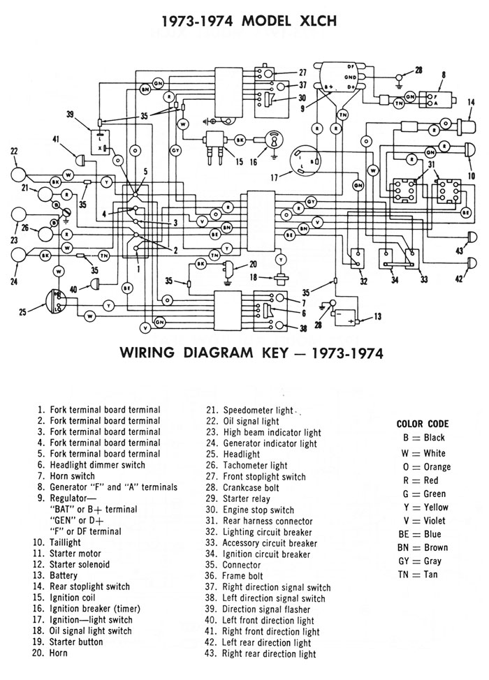 Enjoyable Harley Wiring Harness Basic Electronics Wiring Diagram Wiring Cloud Hemtshollocom