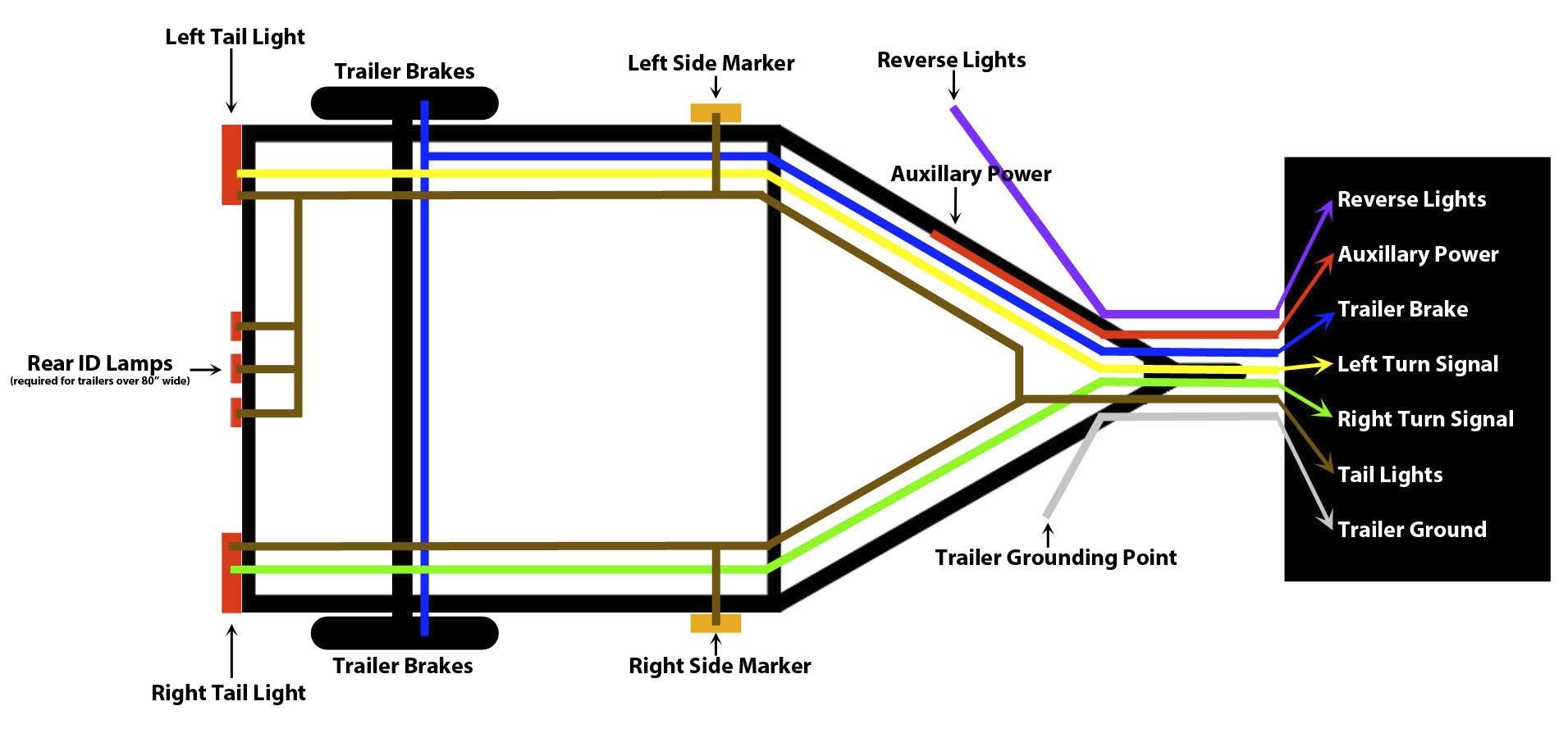 Mv 2215 Wiring Diagram In Addition 5 Wire 4 Pin Trailer Wiring Diagram Schematic Wiring