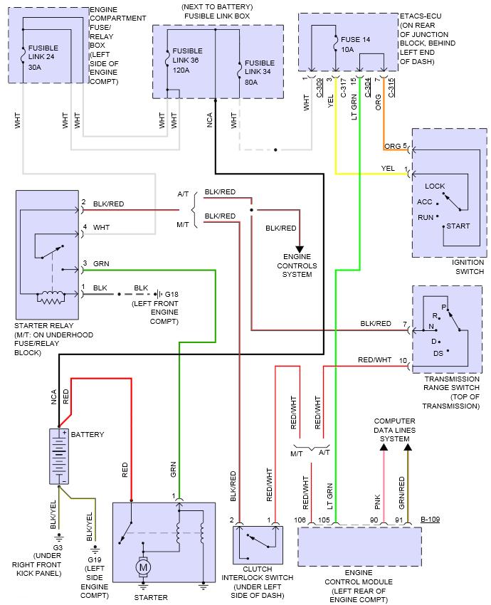 [SCHEMATICS_48DE]  AM_6075] Mitsubishi Outlander Stereo Wiring Diagram On Mitsubishi Lancer  Fuse Wiring Diagram | 2015 Mitsubishi Lancer Wiring Diagram |  | Hist Eatte Mohammedshrine Librar Wiring 101