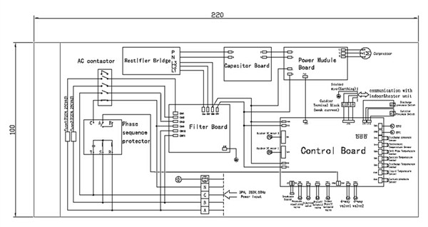 Carrier Bus Air Conditioning Wiring Diagram from static-assets.imageservice.cloud