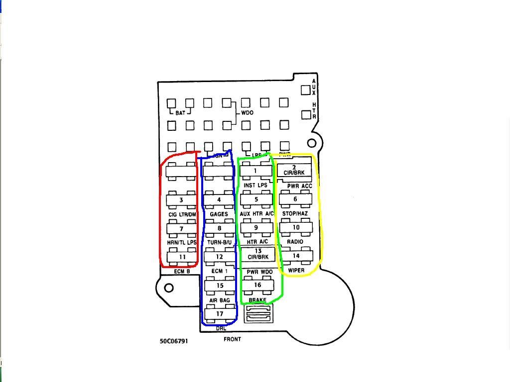 LN_7855] Chevrolet Astro Van Fuse BoxGresi Subd Oupli Weasi Getap Mohammedshrine Librar Wiring 101
