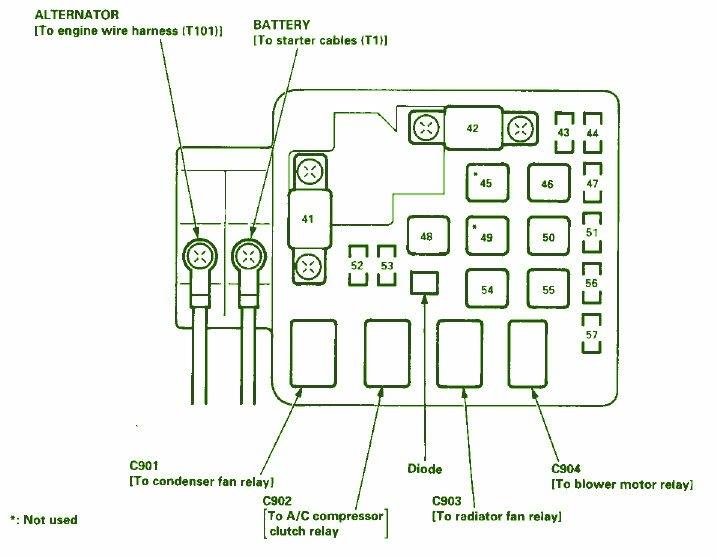 94 honda civic fuse panel diagram lh 5643  honda civic fuse box diagram 1995 honda accord fuse box  lh 5643  honda civic fuse box diagram