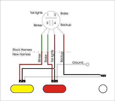 Fine Led Trailer Wiring Diagram Basic Electronics Wiring Diagram Wiring Cloud Hemtegremohammedshrineorg