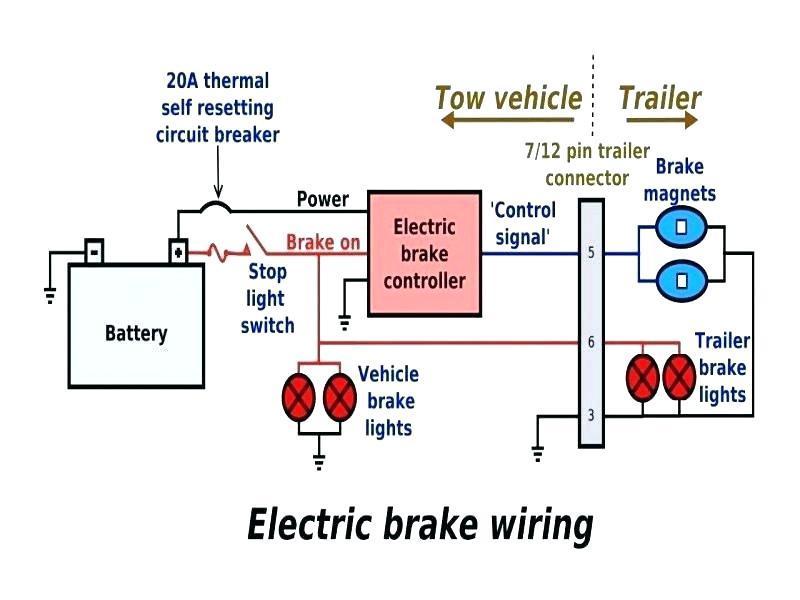 kelsey trailer brake controller wiring diagram  10 hp motor