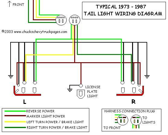 Peachy Brake Light Wiring Basic Electronics Wiring Diagram Wiring Cloud Grayisramohammedshrineorg