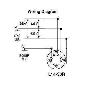 Nema L14 30p Wiring Diagram 2009 Klr 650 Wiring Diagram Basic Wiring Ati Loro Jeanjaures37 Fr