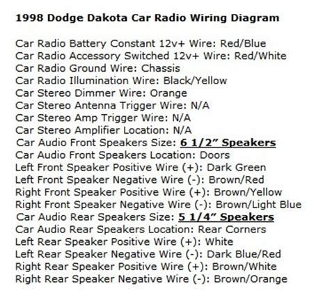 [DIAGRAM_5LK]  LT_5463] Dodge Dakota Radio Wiring Diagram 1998 Ram 1500 Pictures Wiring  Diagram | Dodge Dakota Radio Wiring Diagram 1998 |  | Dness Xeira Mohammedshrine Librar Wiring 101