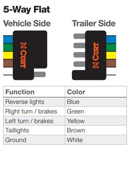 Bw 2229 Wire Diagram Trailer Brakes Schematic Wiring