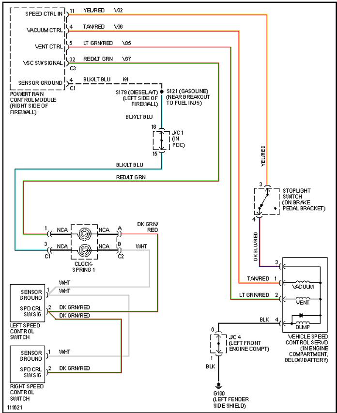1999 Dodge Truck Wiring Diagram Wiring Diagram Corsa A Corsa A Pasticceriagele It