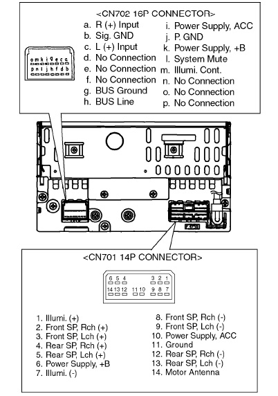 Clarion Radio Wiring Diagram from static-assets.imageservice.cloud