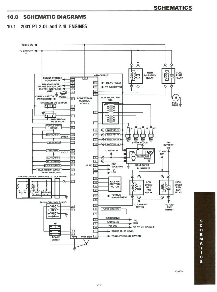 2001 chrysler pt cruiser wiring diagram mf 7141  2005 pt cruiser engine diagram wwwjustanswercom  mf 7141  2005 pt cruiser engine diagram
