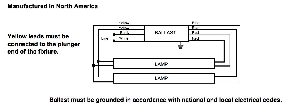 mf_8074] ballast wiring diagram on 4 lamp f96t12 ballast wiring diagram  wiring diagram  ginia bocep mohammedshrine librar wiring 101
