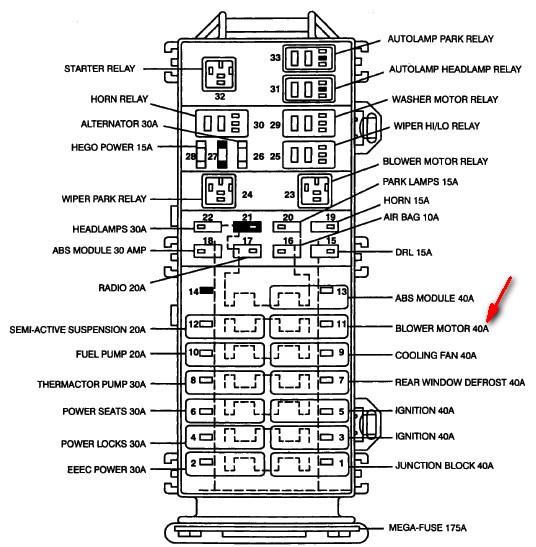 HS_8052] 1986 Mercury Sable Fuse Box Wiring DiagramIlari Benkeme Mohammedshrine Librar Wiring 101