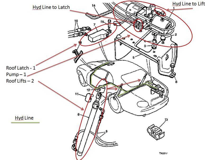 Super Jagrepair Com Jaguar Repair Information Resource Wiring Cloud Picalendutblikvittorg
