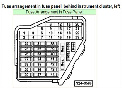 96 Audi A4 Fuse Box Diagram 1999 Aurora Fuse Diagram Bege Wiring Diagram
