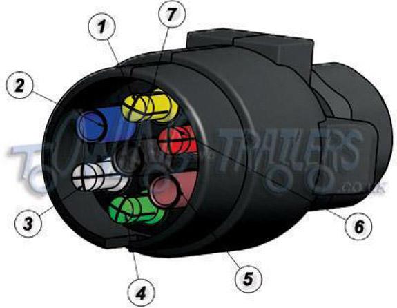 Vh 0016 Pin Trailer Wiring Diagram Wiring Diagrams For 7 Pin