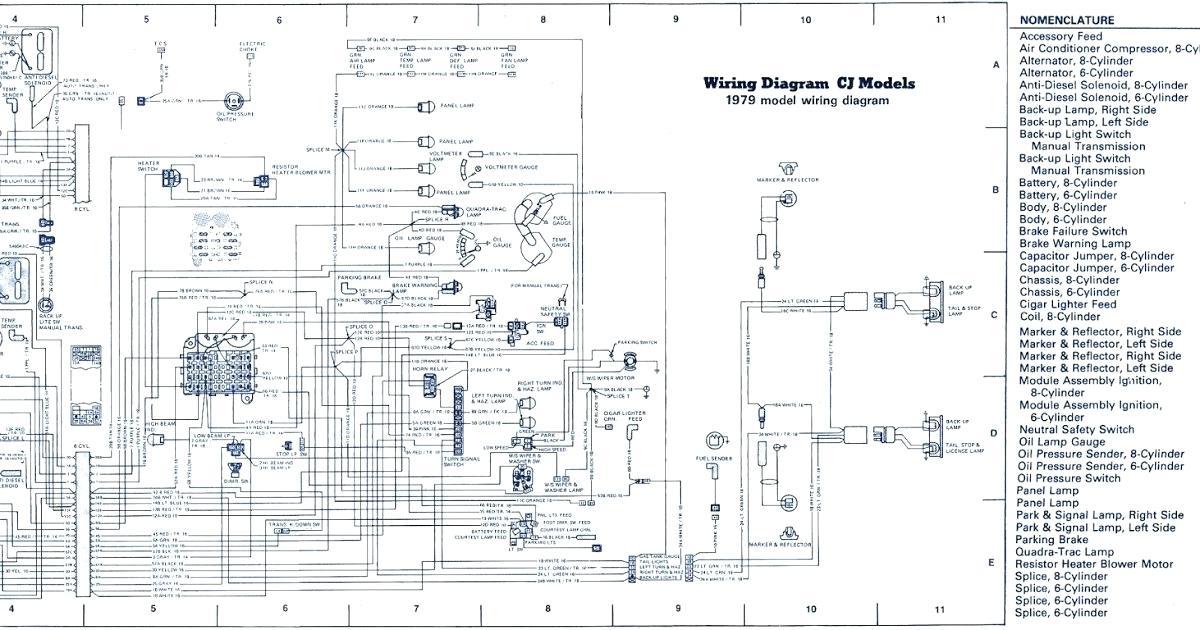 do_8643] 1979 jeep wiring diagram free posting pictures on wiring diagram  gray benkeme mohammedshrine librar wiring 101