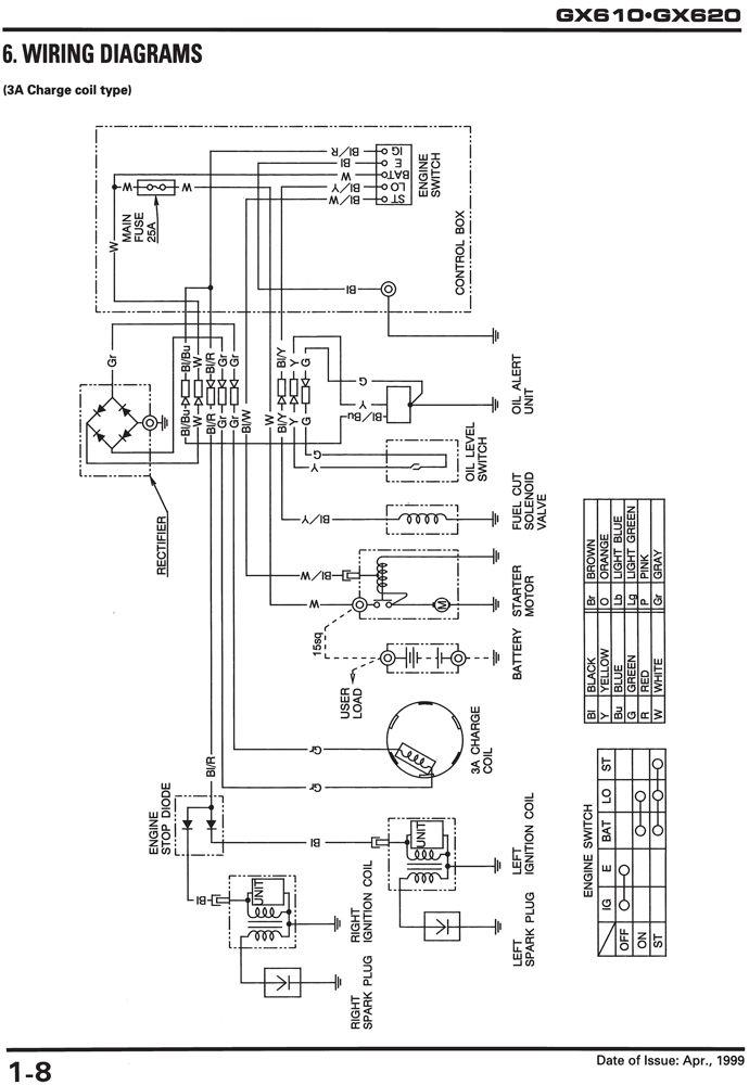 honda gx620 wiring diagram - wiring diagram name thick-size -  thick-size.agirepoliticamente.it  agire politicamente