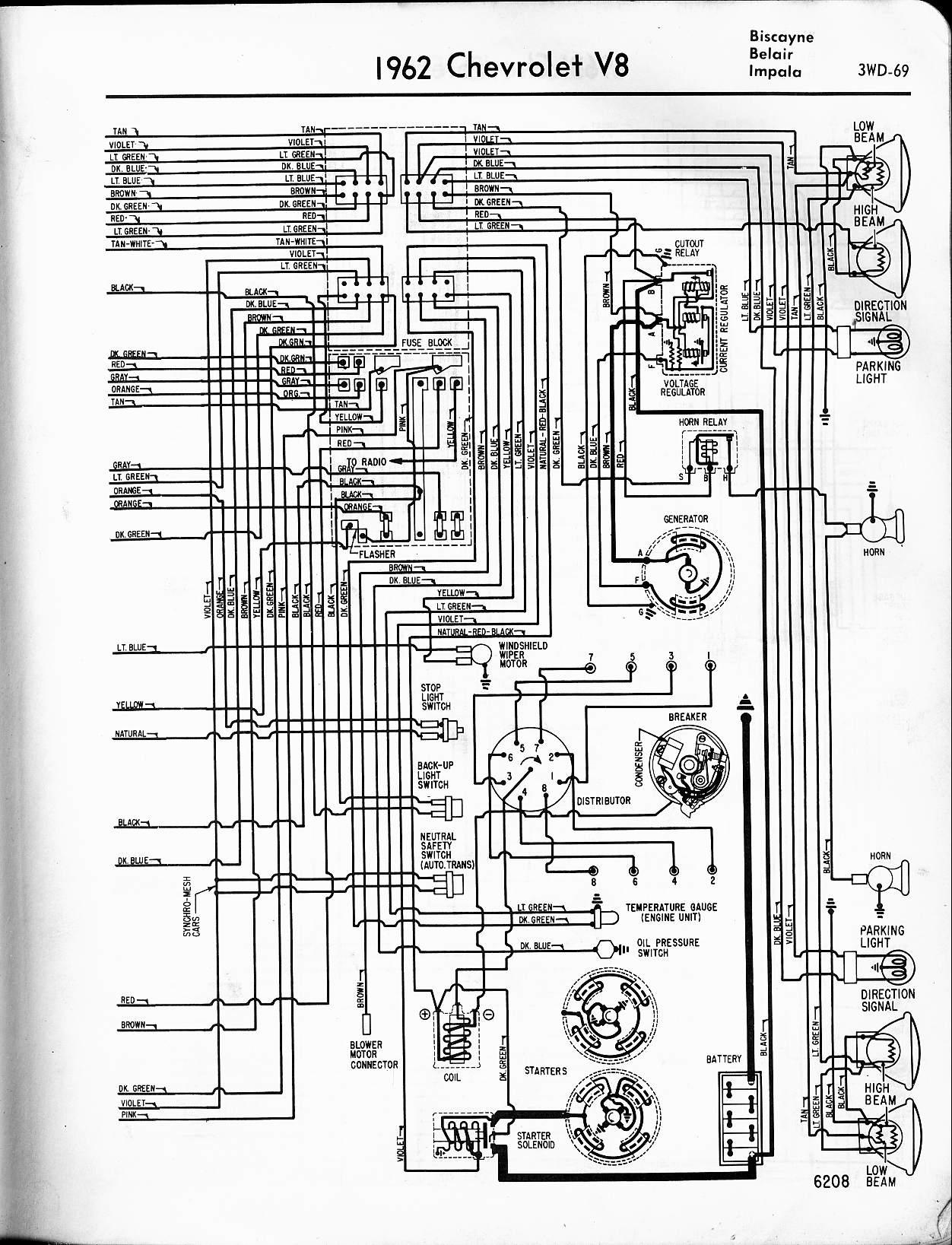 66 Impala Ss Wiring Diagram - Mercedes Ac Wiring Diagram -  jaguar.hazzard.waystar.frWiring Diagram Resource