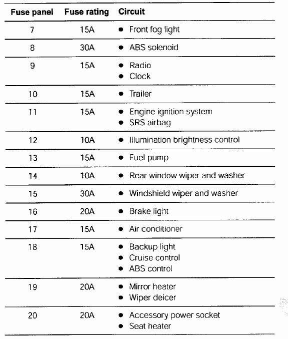 Miraculous Chrysler 200 Headlight Wiring Diagram Basic Electronics Wiring Diagram Wiring Cloud Grayisramohammedshrineorg