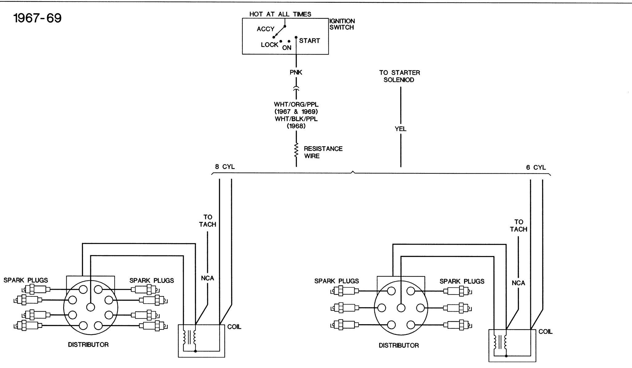 67 Camaro Tach Wiring Wiring Diagram Level Level Lastanzadeltempo It