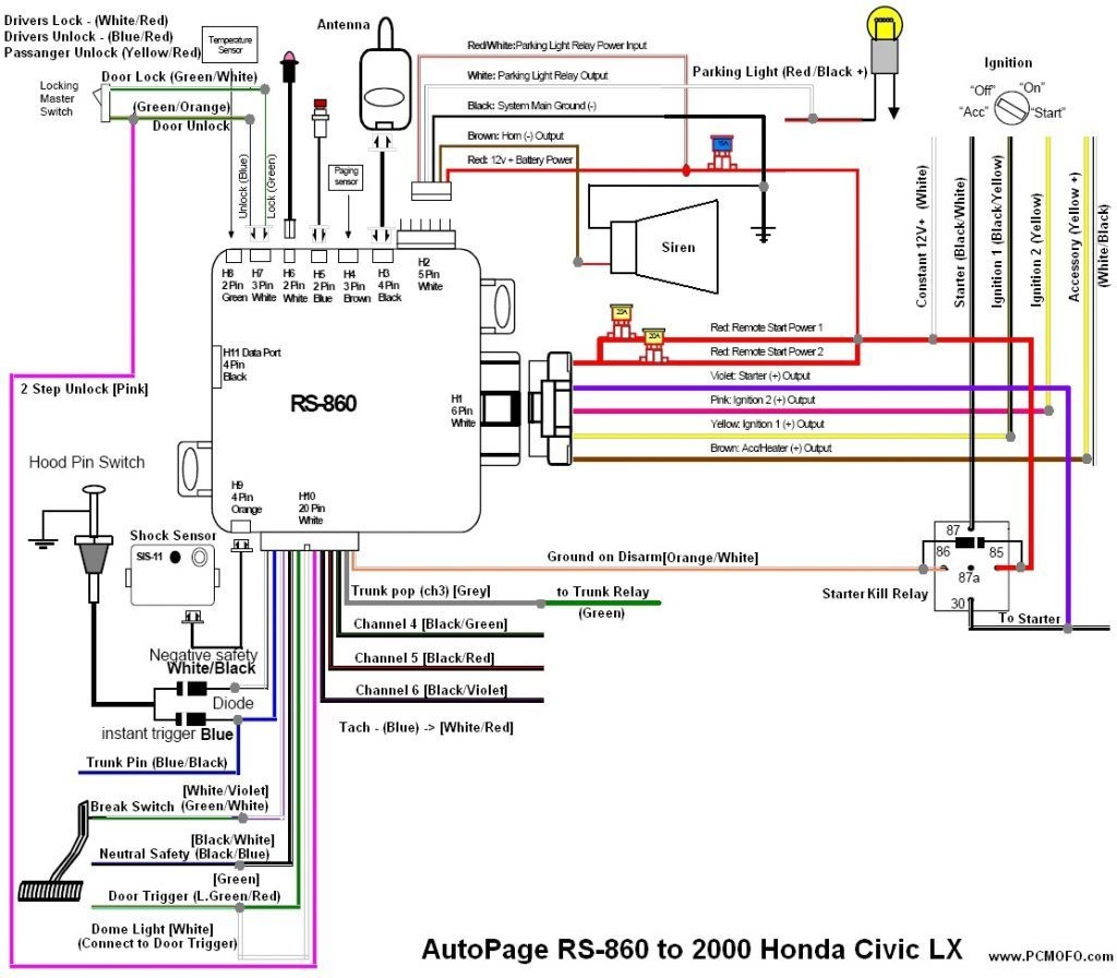 [DIAGRAM_38IU]  MM_8665] Viper 3000 Wiring Diagram Free Download Image Wiring Diagram  Schematic Wiring | Viper Remote Start Car Wiring Diagrams |  | Nuvit Inrebe Mohammedshrine Librar Wiring 101