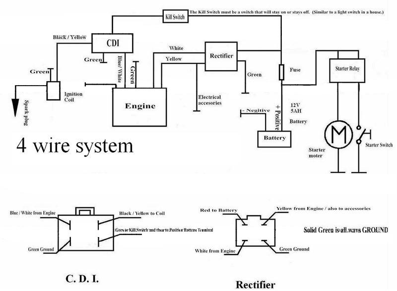 Groovy Wire Diagram Wiring Cloud Licukaidewilluminateatxorg