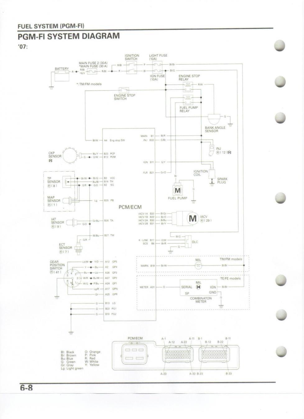 [TBQL_4184]  BY_6331] 2002 Honda 350 Rancher Wiring Diagram Schematic Wiring   2007 Honda 420 Wiring Schematic      Acion Hyedi Mohammedshrine Librar Wiring 101