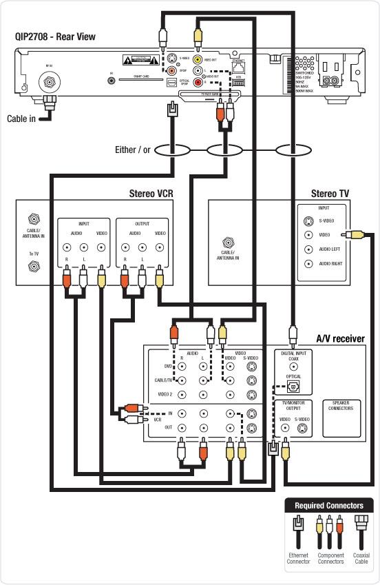 WL_5775] Directv Genie Wiring Diagram Components Wiring Diagram | Tv For Components Wire Diagrams |  | Nnigh Nekout Expe Nnigh Benkeme Mohammedshrine Librar Wiring 101