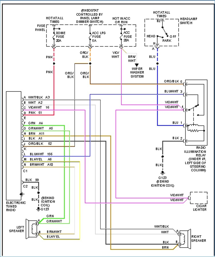 2005 Jeep Wrangler Stereo Wiring - Wiring Diagram picture known-printer -  known-printer.agriturismodisicilia.it | 2005 Jeep Wrangler Wiring Diagram |  | Agriturismo Sicilia