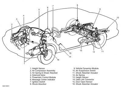 1999 lincoln town car engine diagram gt 2150  diagram further lincoln town car air suspension diagram  lincoln town car air suspension
