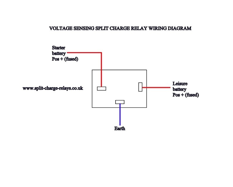 smartcom relay wiring diagram  2001 mitsubishi eclipse