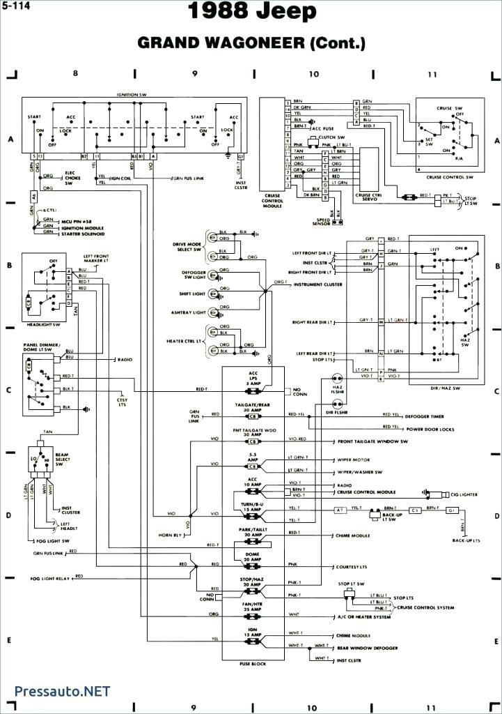 Mack Fuse Panel Diagram 2001 Wiring Diagram Archive Archive Pavimentos Tarima Es