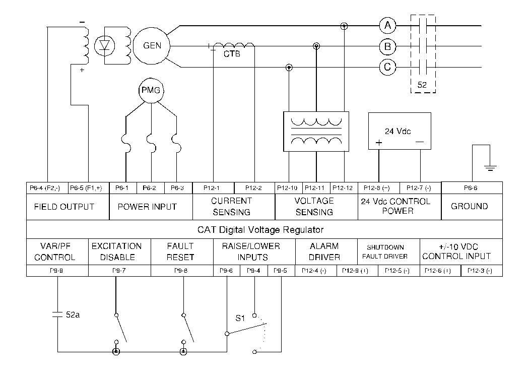 SZ_3043] Caterpillar Voltage Regulator Wiring Diagram Download DiagramPara Xaem Mohammedshrine Librar Wiring 101