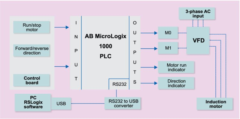 Ez 2044 Mcc Panel Wiring Diagram Pdf Along With Abb Vfd