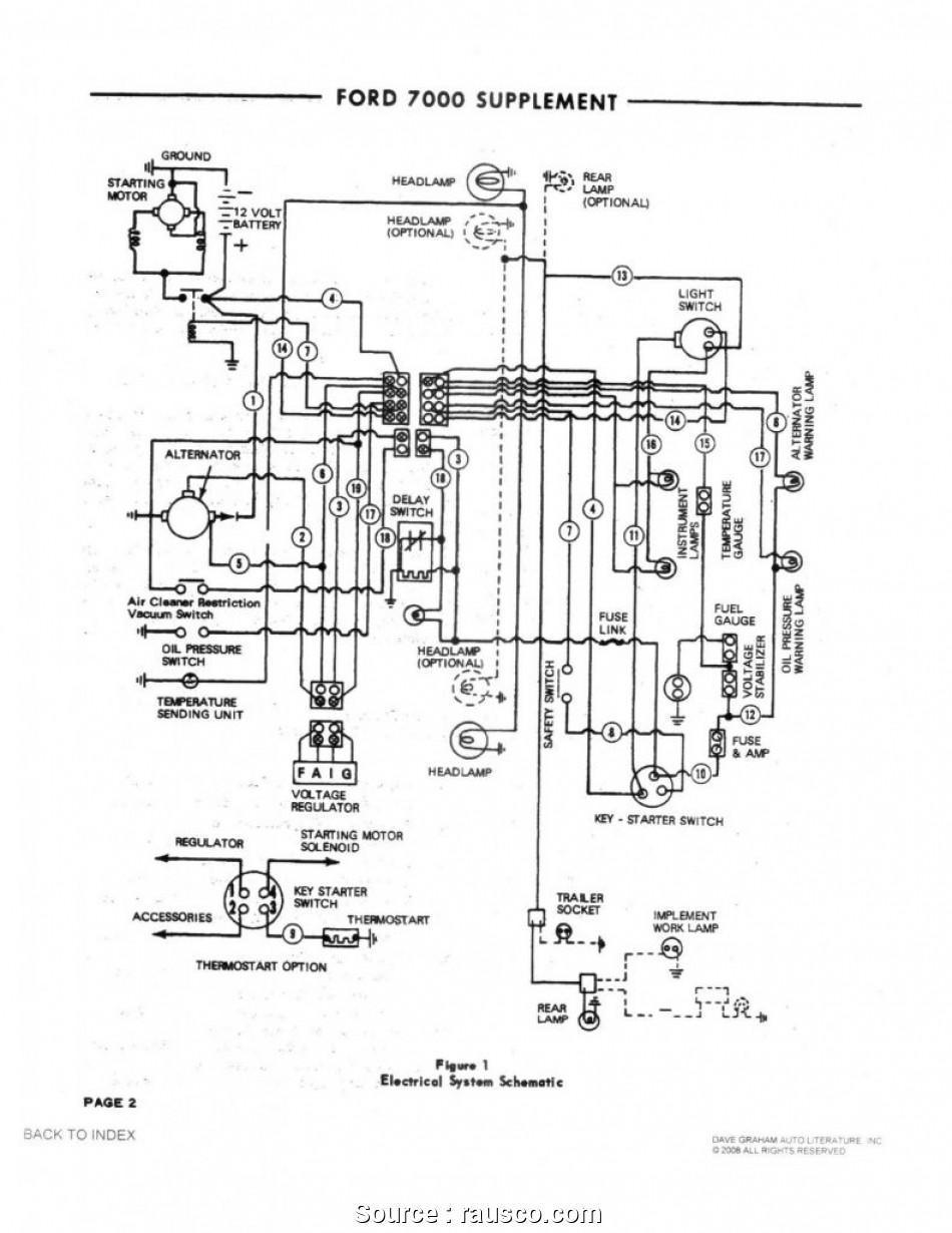 ec_6882] kubota b2100 wiring diagram schematic wiring  redne ally groa boapu mohammedshrine librar wiring 101