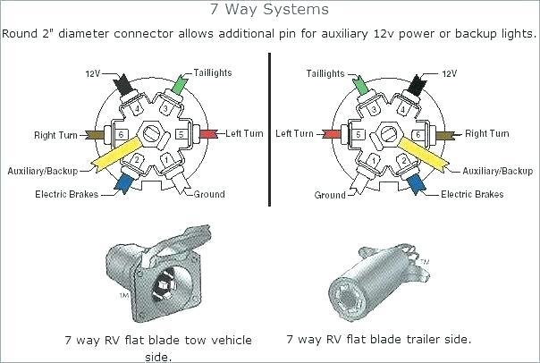 gmc truck trailer wiring - fusebox and wiring diagram symbol-die -  symbol-die.sirtarghe.it  diagram database - sirtarghe.it