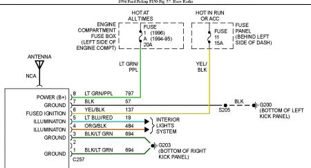 1996 ford f 150 stereo wiring diagram rs 1937  wiring diagram for ford f150 radio download diagram  wiring diagram for ford f150 radio