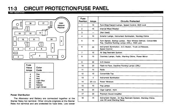 91 mustang fuse box diagram - wiring diagrams site die-light -  die-light.geasparquet.it  geas parquet