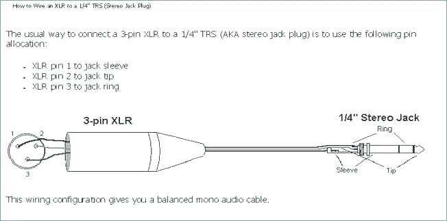 Neutrik Trs Wiring Diagram