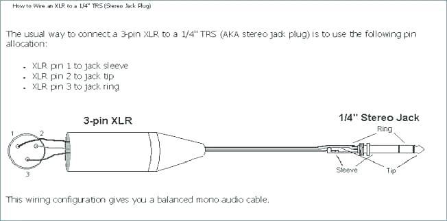 Neutrik Trs Wiring Diagram