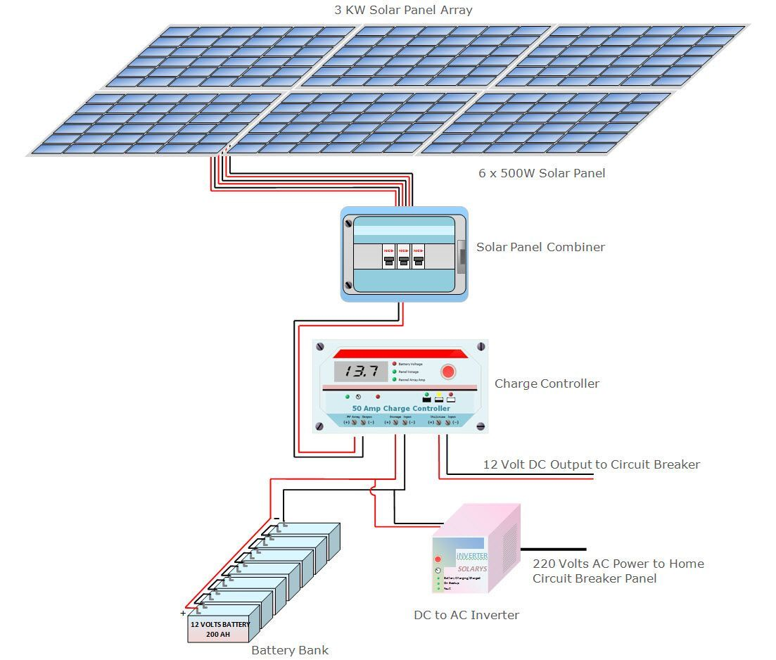 Vk 3696 Solar Power Tower Diagram Of Solar Cells The Tower Of Solar Cells Free Diagram