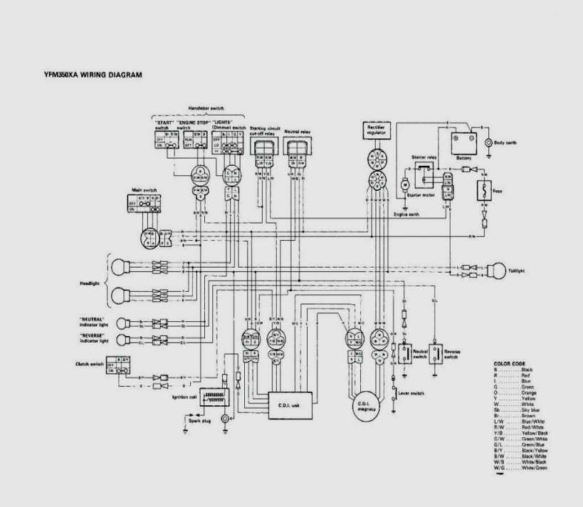 80 Yamaha Warrior Wiring Wiring Diagram 1973 Puma Mld Madfish It