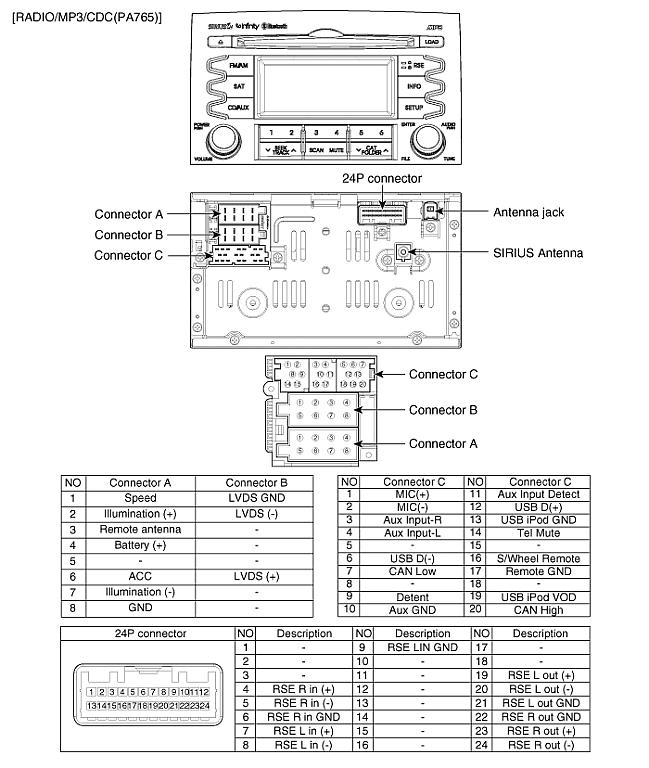 Miraculous 2006 Kia Sportage Stereo Wiring Diagram Data Schema Wiring Cloud Xempagosophoxytasticioscodnessplanboapumohammedshrineorg