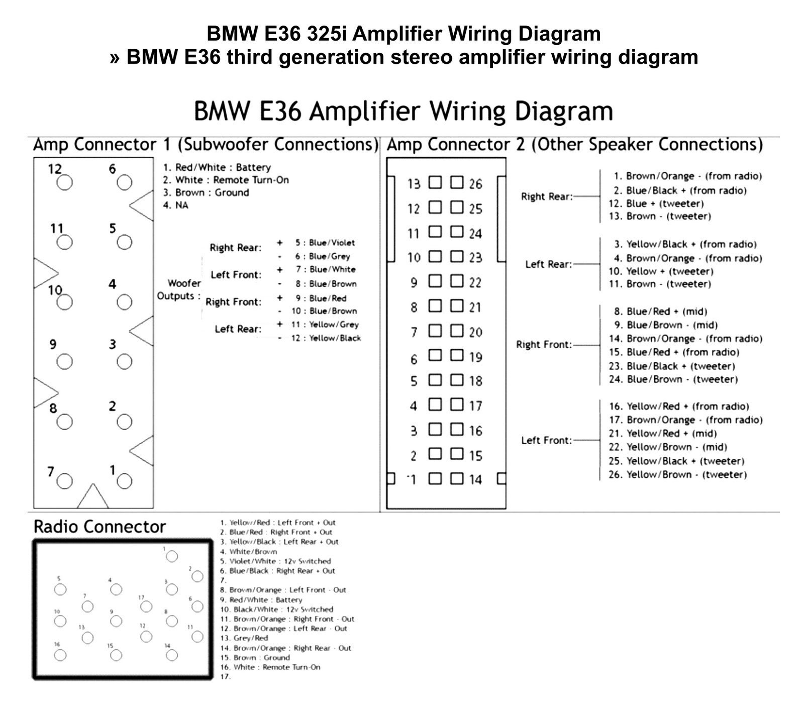 HW_9556] E39 Wiring Diagram For Dsp Amp Get Free Image About Wiring Diagram  Download DiagramViewor Xero Mohammedshrine Librar Wiring 101