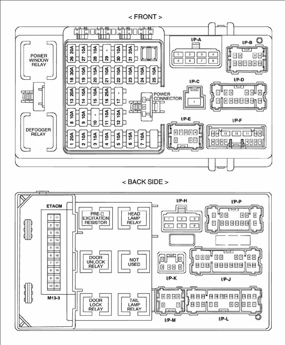 2006 ford f150 fuse block diagram fuse box diagram for 2006 ford f 150 wiring diagram data  fuse box diagram for 2006 ford f 150