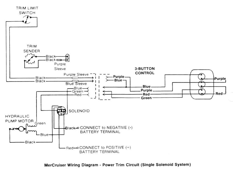 yk_9281] trim wiring diagram view diagram mercruiser trim pump ...  exxlu anth phae mohammedshrine librar wiring 101