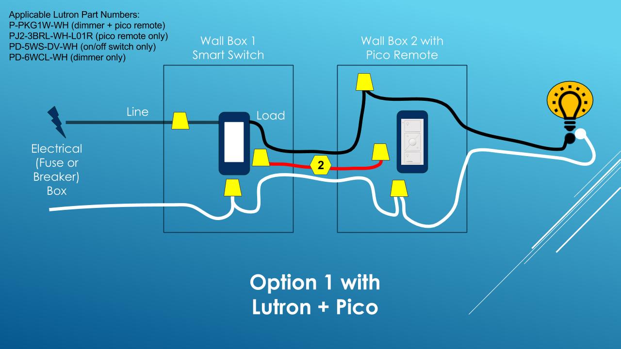 Lutron Caseta Wiring Diagrams - Headlight Relay Wiring Diagram 2002 -  landrovers.citroen-wirings1.jeanjaures37.frWiring Diagram Resource