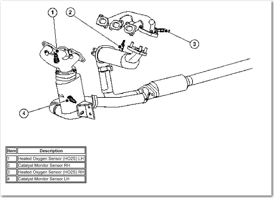 Tremendous Upper Lambda O2 Sensor Replacement P1647 Jaguar Forums Jaguar Wiring Cloud Ymoonsalvmohammedshrineorg