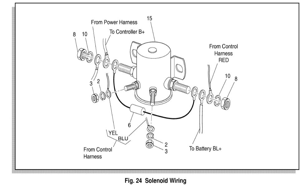EL_1268] Cart Wiring Diagram On For Ez Go Golf Cart 36 Volt Wiring Diagram  Download DiagramAtolo Etic Ndine Ungo Venet Jebrp Faun Attr Benkeme Mohammedshrine Librar  Wiring 101